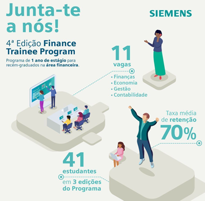 Finance Trainee Program